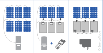 Solar Inverters Explained